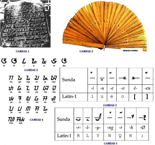 Naskah-naskah sunda kuno