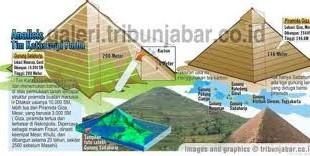 Piramid Tertua Terdapat di Bandung