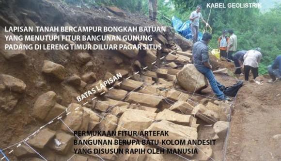 Gambar 1. Kotak gali arkeologi Tim Dr. Ali Akbar UI