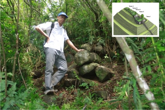 SEKILAS Situs Gunung Padang