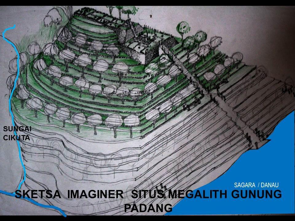 Dibutuhkan Dana Rp 2 Miliar Untuk Lanjutkan Riset Gunung Padang