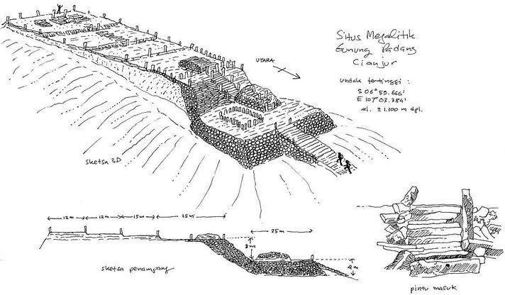 lapisan di Gunung Padang