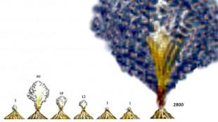 Perbandingan letusan gunung berapi terdahsyat di dunia