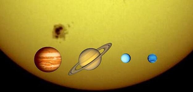 Planet Bagian Luar Tata Surya