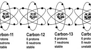 Radioisotop Karbon