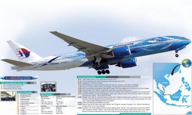 Keberadaan Pesawat Malaysia Airlines Masih Misterius
