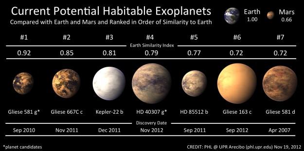 Tata Surya Gliese 667C sangat mirip dengan Tata Surya kita
