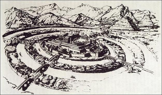 Tulisan Plato Mengenai Atlantis