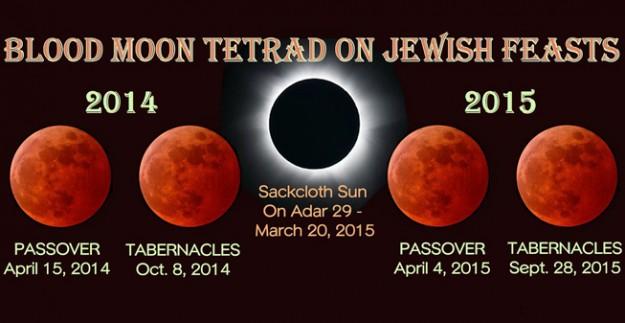 Keajaiban Gerhana Bulan Darah