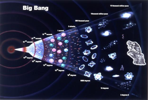 Peristiwa Big Bang menyebabkan alam semesta telah mengembang secara terus-menerus