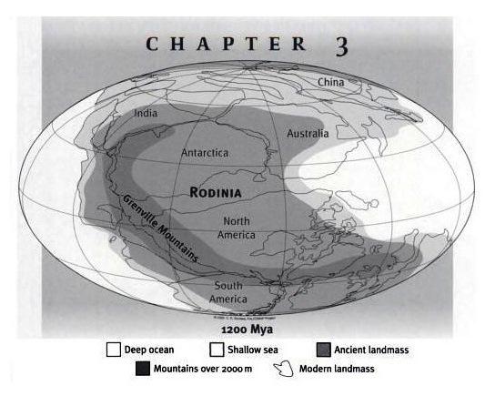 Bumi Pada 1200 juta tahun lalu