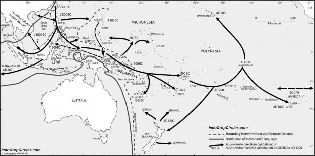 Bukti Adanya Peradaban Purba di Indonesia