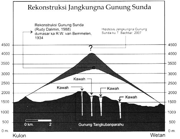 Jejak Gunung Sunda Purba